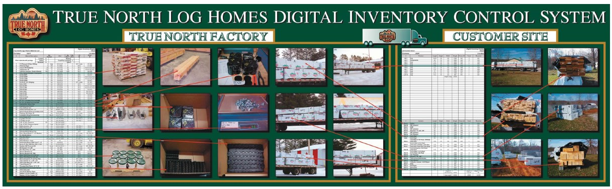 Inventory Chart - True North Log Homes