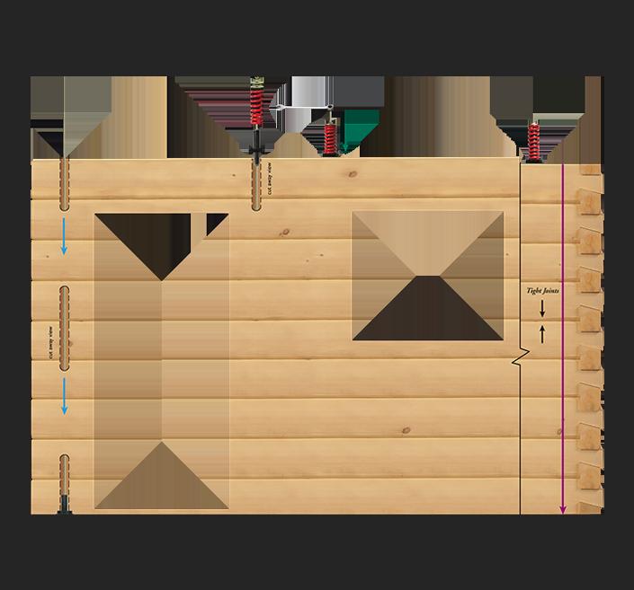 Log Lock System Diagram