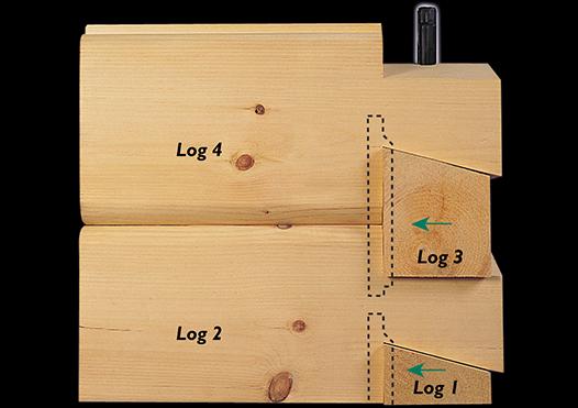 Keylock system diagram